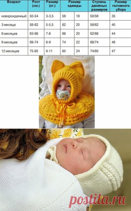 Шапочка для новорожденного спицами - 16 моделей со схемами и описанием