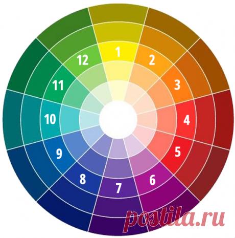 Как красиво сочетать цвета в одежде - ariadna_shadrina@mail.ru - Почта Mail.Ru