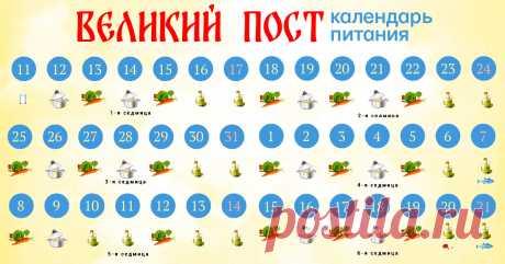 Великий пост — 2020: календарь питания на каждый день Как подготовиться к Пасхе.