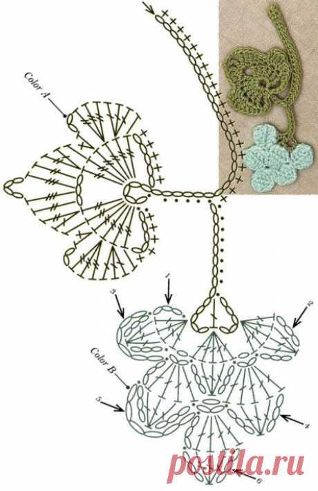 Растительный мотив, связанный крючком из категории Интересные идеи – Вязаные идеи, идеи для вязания