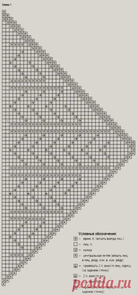 Ажурная шаль спицами схема и описание