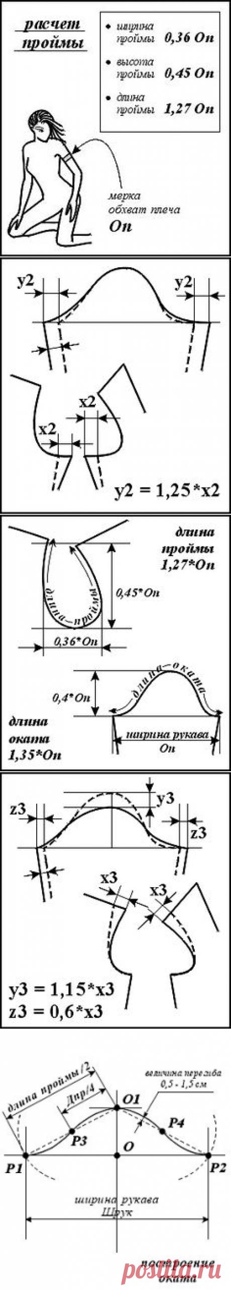 (149) Особенности построения оката. Техника кроя. | выкройки,моделирование