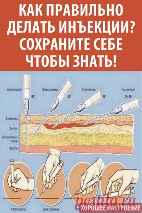 Как правильно делать инъекции? Сохраните себе чтобы знать!
