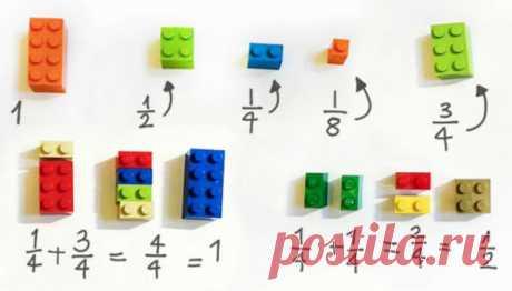 плакаты по математике с кубиками лего: 11 тыс изображений найдено в Яндекс.Картинках