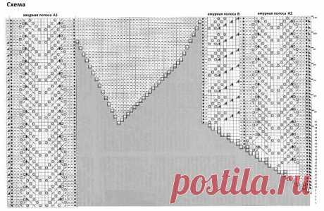 Красивые летние кофточки, связанные ажурными узорами (с описанием вязания)   Идеи рукоделия   Яндекс Дзен