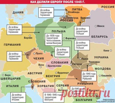 Что было бы, отбрось СССР Гитлера ровно до своих границ? Ответ до крайности прост...