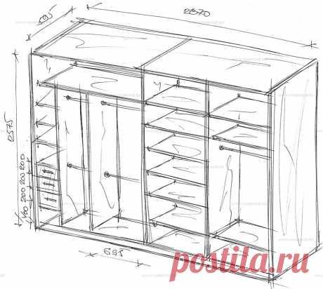 Выгода от изготовления мебели на заказ по собственным чертежам | Reconomica