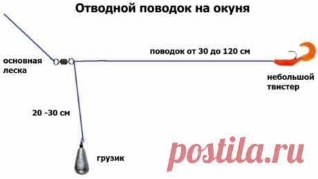 Способы монтажа отводного поводка | Рыбалка и снасти | Яндекс Дзен