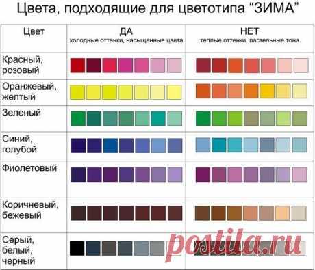 Как подобрать цвета в соответствии со своим цветотипом. — Полезные советы