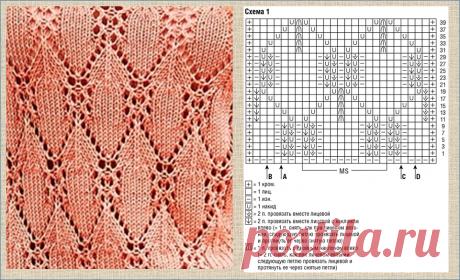 Для тех кто вяжет спицами: еще 30 не банальных схем для вязания спицами | МНЕ ИНТЕРЕСНО | Яндекс Дзен