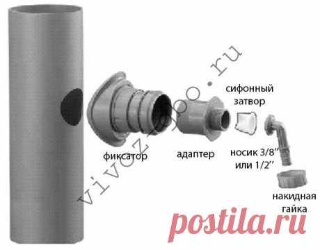 Как врезаться в канализационную пластиковую трубу 110 своими руками