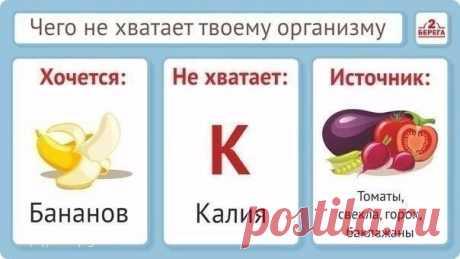 Правильное питание.   Сохрани себе эти полезные таблицы.