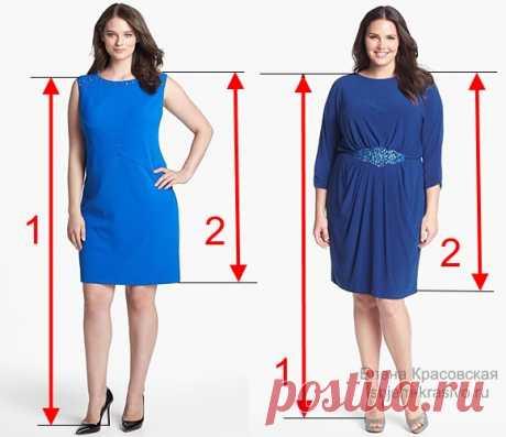 Как легко найти идеальную длину платья/юбки | Красиво шить не запретишь!
