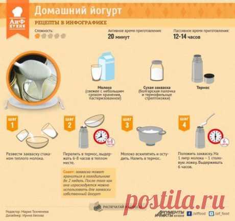 Como preparar el yogurt | a AiF la Cocina