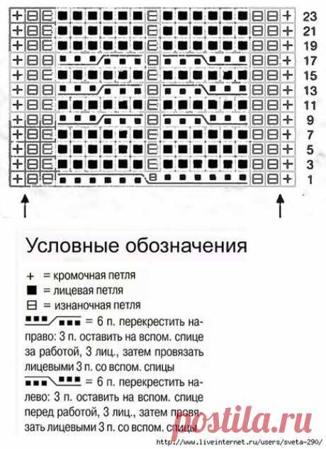 вязание спицами | Записи в рубрике вязание спицами | Дневник Лужанка