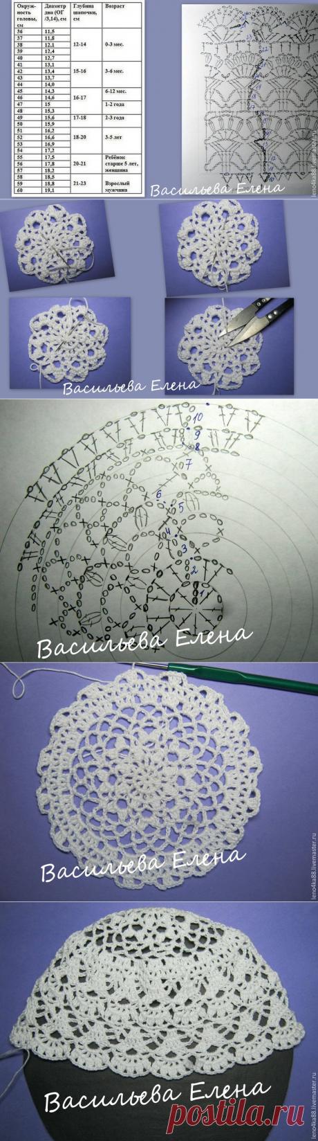 Мастер-класс по вязанию крючком шапочки «Лилия» - Ярмарка Мастеров - ручная работа, handmade