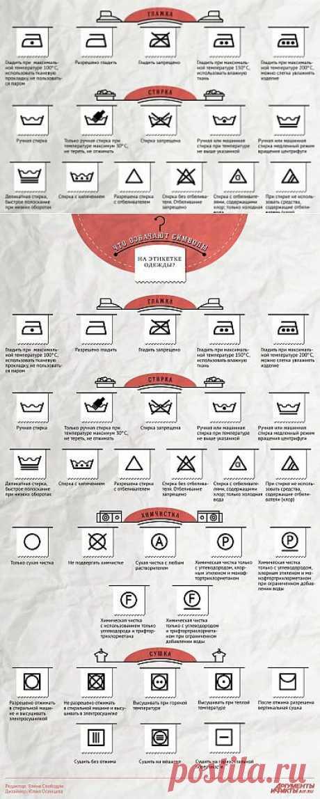 Как читать этикетку на одежде | ДОМОХОЗЯЙКИ+