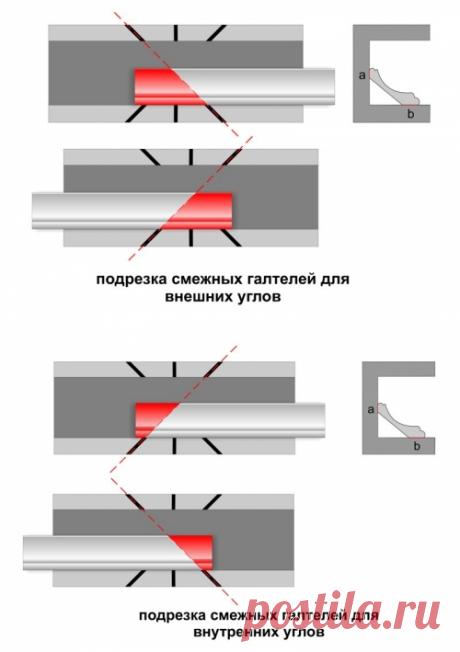 Технология стыковки потолочного плинтуса — Самострой
