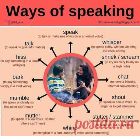 Ways of speaking