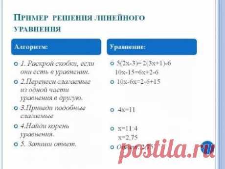 решение линейных уравнений 7 класс: 11 тыс изображений найдено в Яндекс.Картинках