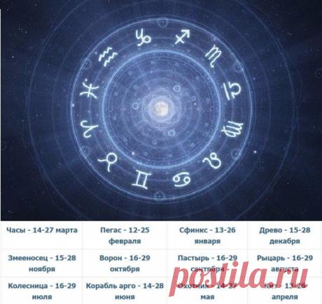 Высшие знаки зодиака / Мистика