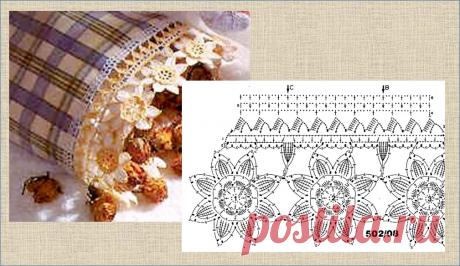 Интересная кайма с цветочками (подборка для вдохновения) | 38 рукоделок | Яндекс Дзен