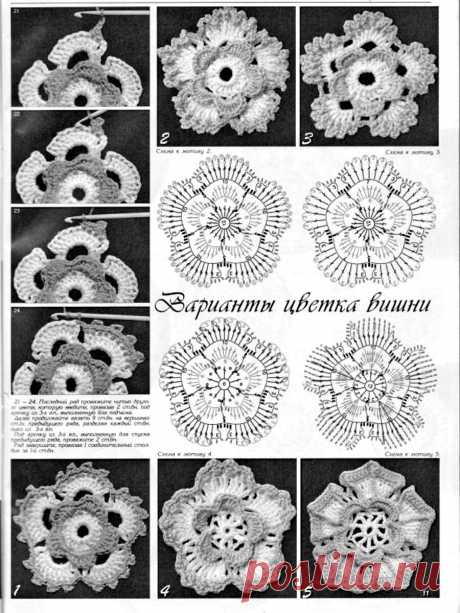 Подиумная инстаподборка кружевных моделей + джемпер в технике ирландского кружева со схемой. | Asha. Вязание и дизайн.🌶 | Яндекс Дзен