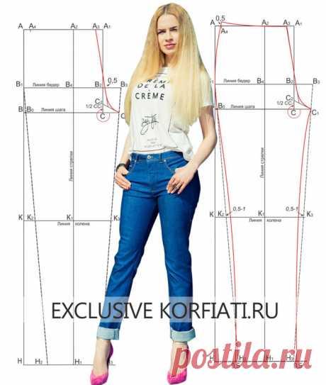 Базовая выкройка женских джинсов от Анастасии Корфиати