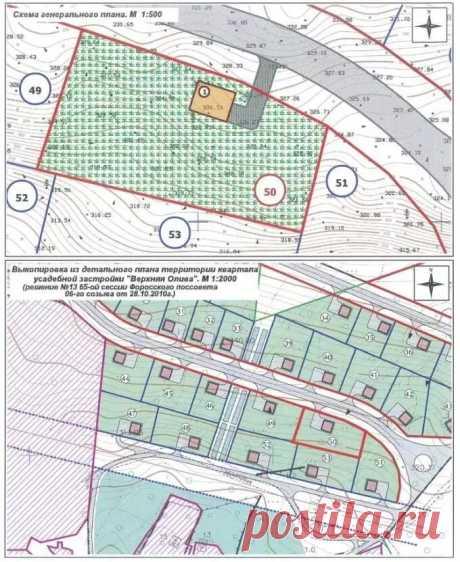 Выкопировка земельного участка: что это такое и как получить