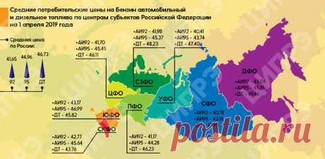 Тотальное подорожание: что будет с ценами на бензин в Севастополе.
