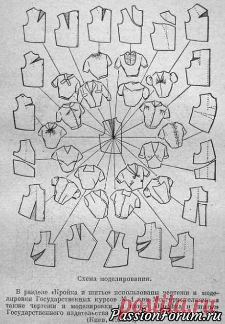 Наряды с выкройками из интернет. - запись пользователя Olga202202 в сообществе Шитье в категории Швейная мастерская
