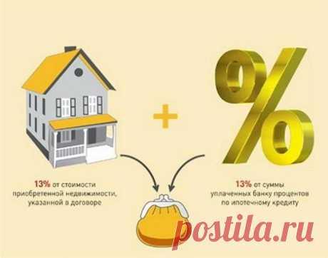 Сколько можно вернуть налога с покупки квартиры: размер, пошаговая инструкция действий, документы