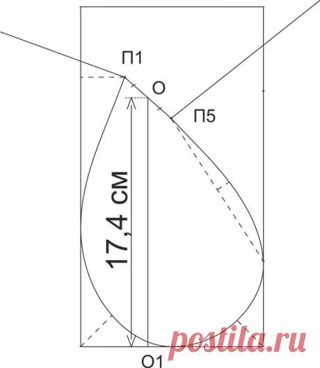 Конструирование: как построить втачной одношовный рукав — Мастер-классы на BurdaStyle.ru