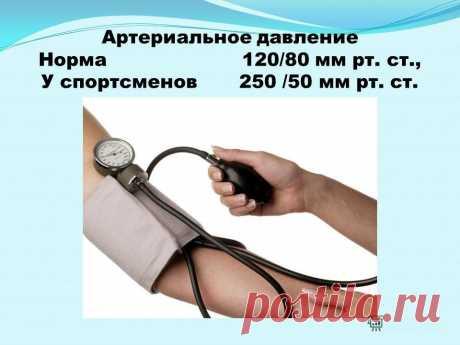 Таблетки от давления без побочных эффектов список - Медикаменты