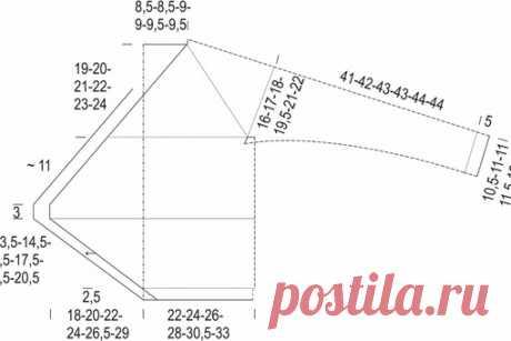 Идея для вязания - кардиган с запАхом  Кардиган с запахом с завязками, создающий непринужденный образ и обеспечивающий невероятный комфорт. Дизайнер Sari Nordlund.  Рекомендованная пряжа Novita 7 Veljestä (75 % шерсть, 25 % полиамид), цвет (047) Lichen, 500(550)600(650)700(750) гр, в 100 гр / примерно 200 м  Размеры S(M)L(XL)XXL(3XL)  Размеры готового джемпера: Обхват тела 88(96)104(112)122(132) см Полная длина: 49(51)53(56)59(61) см Внутренняя длина рукава примерно 46(47)...
