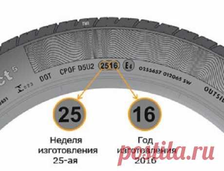 Как узнать дату производства шин и не попасться на уловки продавцов | Золотые руки | Яндекс Дзен