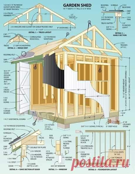 Clever house. Useful tips!