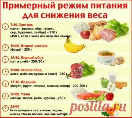 9.00 — Чай травяной, овсянка с изюмом и орехами  12.00 — Гречка, куриные грудки, овощи  15.00 — Рыба с овощами  18.00 — Чай, два варёных яйца, овощи или творог  20.00 — 1 грейпфрут или апельсин  Примерный рацион правильного питания  Завтрак: каша ( овсяная/гречневая/ячневая и т.д. ) + яйцо / омлет + фрукты / ягоды + чай / кофе / какао  Показать полностью..  Перекус: сырники/творожники/ пп выпечка / фрукты / ягоды / творог / бутерброд / орехи  Обед: мясо / рыба / морепродукты