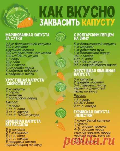 ВСЕ СВЯЗАНО. ROSOMAHA.: Как вкусно заквасить капусту?