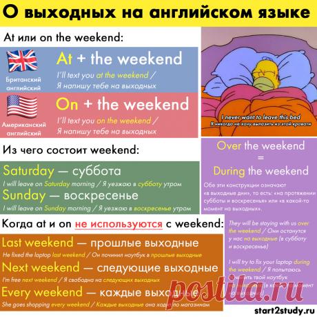 Учимся говорить о выходных на английском языке   Английский язык   Start2Study   Яндекс Дзен