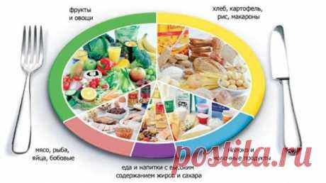 10 составляющих здорового питания
