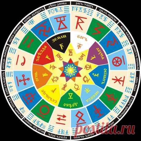 Славянский гороскоп: как узнать свой чертог по дате рождения