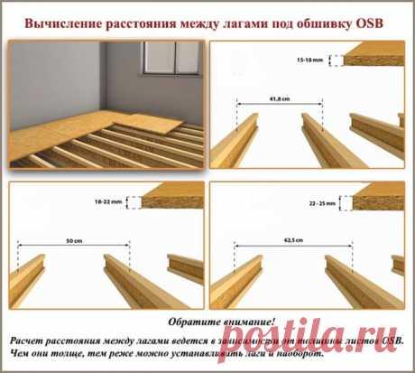 Лаги для пола - размер, толщина, высота и ширина с длинной Размер лаг для пола. Основные требования к перекрытиям. Определение размеров балок. Расчет толщины, высоты, ширины и длины.