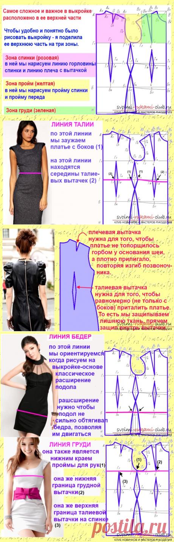 Как сделать оригинальную, простую и интересную выкройку платья? Всё здесь