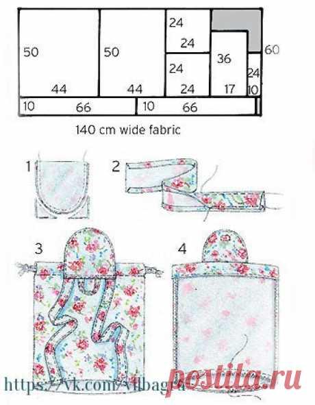 Очень простой рюкзак.  #выкройка_рюкзака@vilbagru