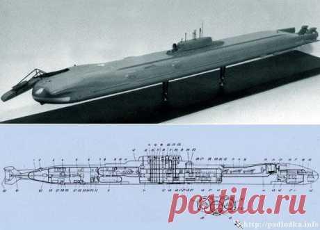 Советские десантные подлодки. Часть II » Военное обозрение