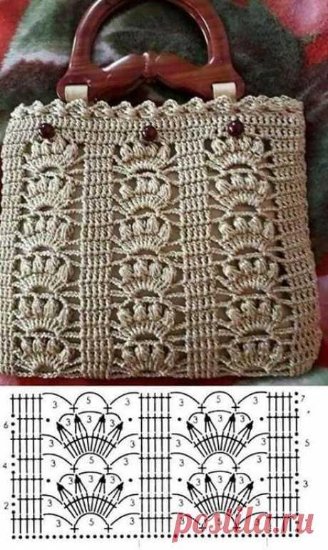 Кружевная сумочка крючком. Схема узора. / knittingideas.ru