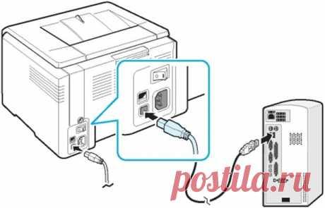 Шесть причин почему не печатает принтер