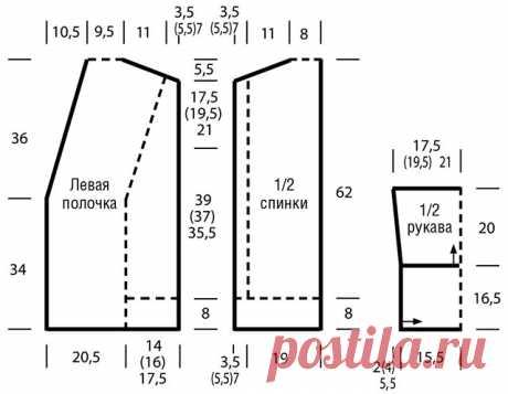 Кардиган с ажурными планками для полных и стройных женщин спицами – 6 моделей со схемами и описанием - Пошивчик одежды