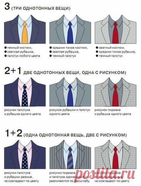 Как подобрать галстук к рубашке / Мужская мода